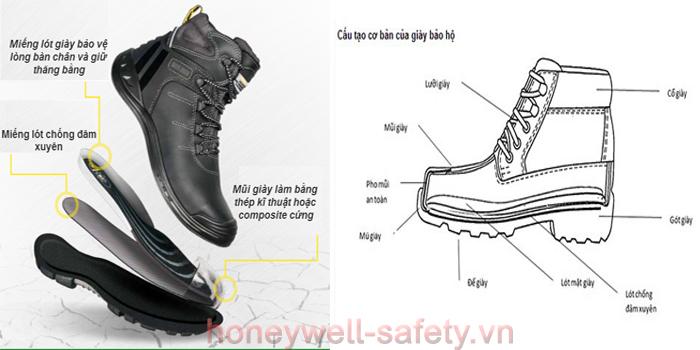 Cấu tạo giày bảo hộ lao động